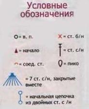 усл.обозн