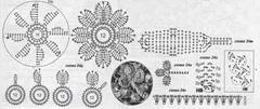 схемы цветов и листьев