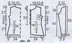рисунок-схема кофты