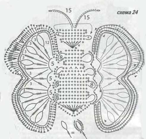 схема мотива бабочка