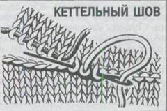 кеттельный шов