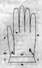 схема перчатки