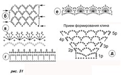 схемы вязания свадебного платья