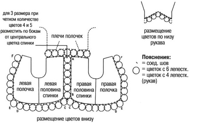 схема болеро рисунок-схема