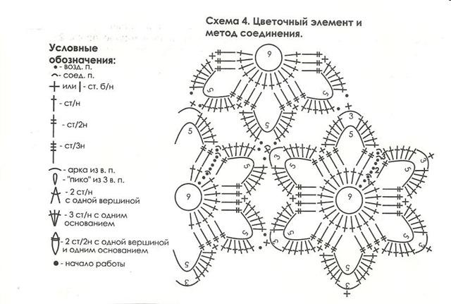 платья схема схема2 схемы