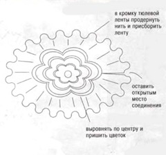 бутоньерка схема