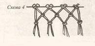 схема бахромы