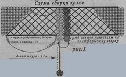 схема сборки колье